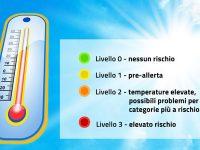 Estate sicura 2018 – Come proteggersi dal caldo