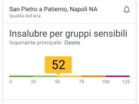 Aria insalubre a Casoria: oltre il 50% di gas inquinanti presenti nell'etere