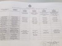 Casoria: Commissioni Consiliari, lista completa e aggiornata .
