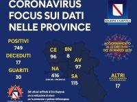 Presidente De Luca: si deve chiudere tutto in Campania o conteremo i morti!
