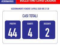 Casoria, Covid-19: Bollettino del 3 Aprile