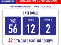 Casoria Bollettino Covid-19 del 12 Aprile: 3 nuovi casi positivi ma anche 3 guariti