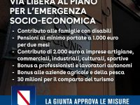 COVID-19, APPROVATO IL PIANO SOCIO-ECONOMICO DA 604 MILIONI PROCEDURE RAPIDE PER L'ACCESSO ALLE MISURE