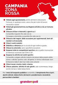 Emergenza Covid-19:la Campania diventa zona rossa