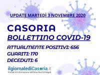 Il sindaco di Casoria Raffaele Bene positivo al CoronaVirus